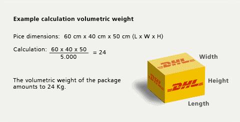 Trọng lượng thể tích trong chuyển phát nhanh